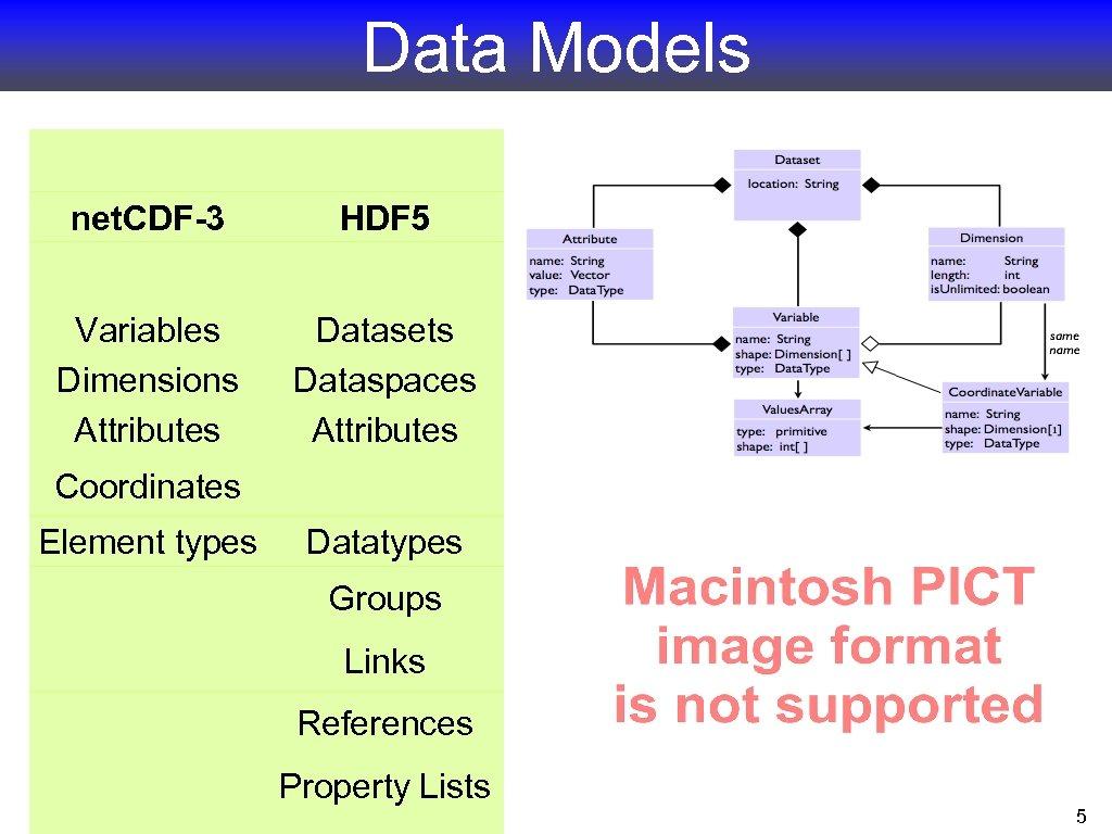Data Models net. CDF-3 HDF 5 Variables Dimensions Attributes Datasets Dataspaces Attributes Coordinates Element