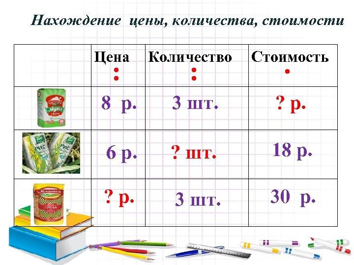 Нахождение цены, количества, стоимости Цена : Количество : Стоимость ∙ 8 р. 3 шт.