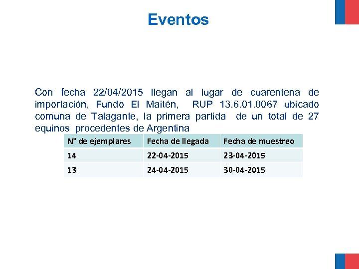 Eventos Con fecha 22/04/2015 llegan al lugar de cuarentena de importación, Fundo El Maitén,