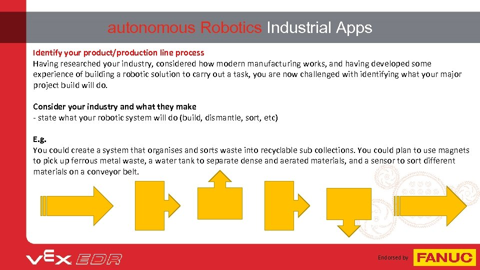 autonomous Robotics Industrial Apps Identify your product/production line process Having researched your industry, considered