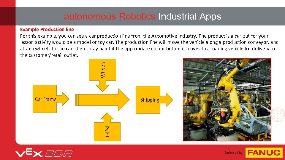 autonomous Robotics Industrial Apps Wheels Example Production line For this example, you can see