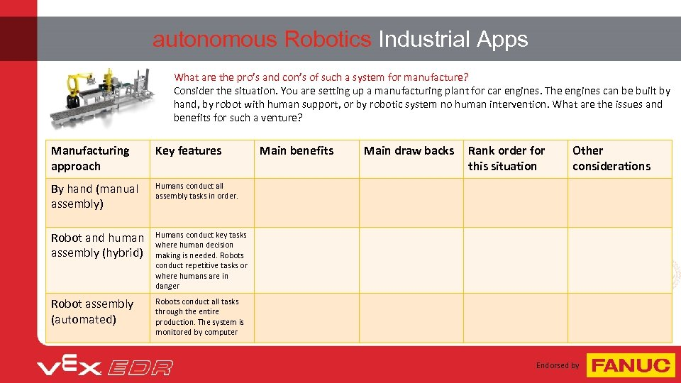 autonomous Robotics Industrial Apps What are the pro's and con's of such a system