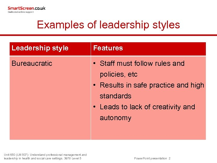 Examples of leadership styles Leadership style Features Bureaucratic • Staff must follow rules and