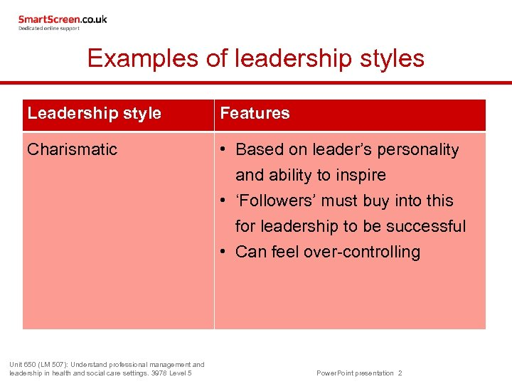 Examples of leadership styles Leadership style Features Charismatic • Based on leader's personality and