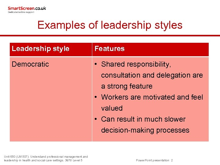 Examples of leadership styles Leadership style Features Democratic • Shared responsibility, consultation and delegation