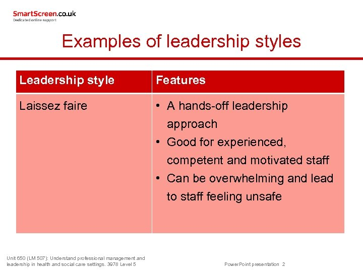 Examples of leadership styles Leadership style Features Laissez faire • A hands-off leadership approach