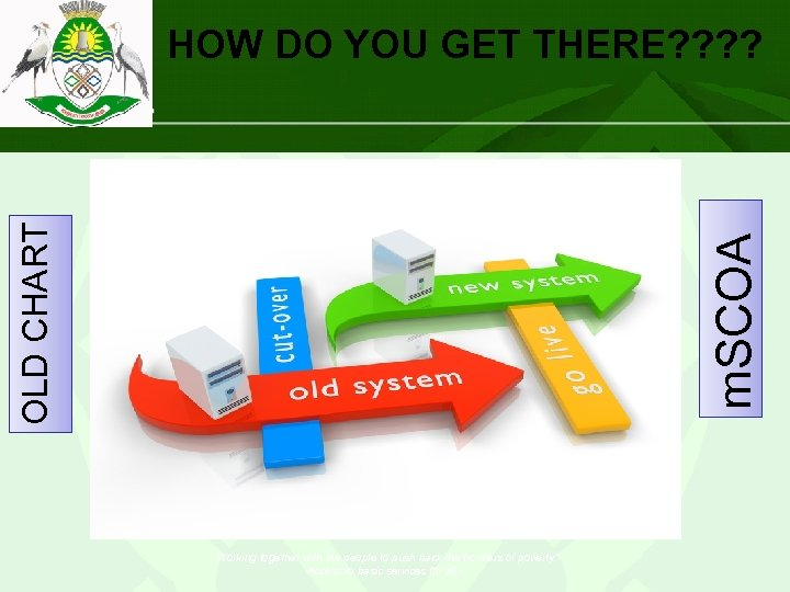 """m. SCOA OLD CHART HOW DO YOU GET THERE? ? """"Working together with the"""