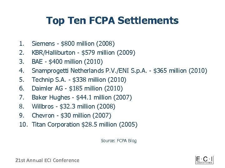 Top Ten FCPA Settlements 1. 2. 3. 4. 5. 6. 7. 8. 9. 10.
