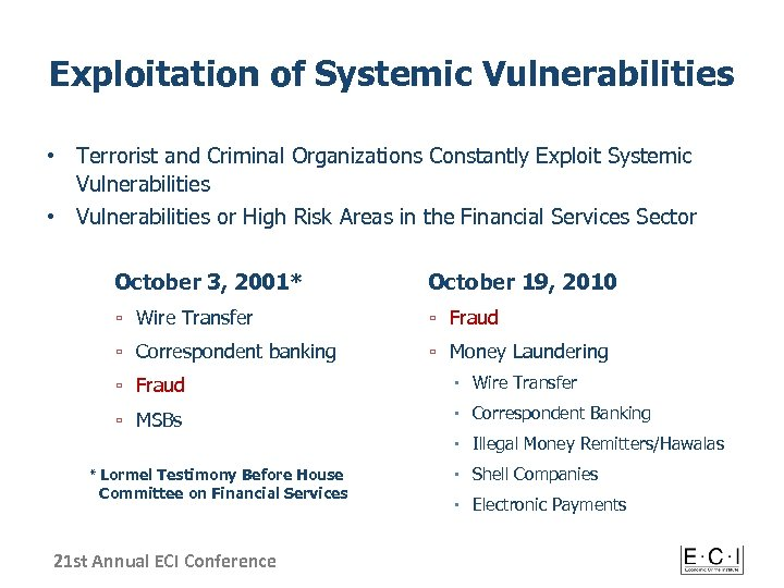 Exploitation of Systemic Vulnerabilities • Terrorist and Criminal Organizations Constantly Exploit Systemic Vulnerabilities •