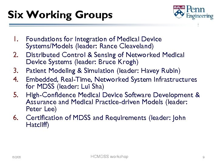 Six Working Groups 1. Foundations for Integration of Medical Device Systems/Models (leader: Rance Cleaveland)