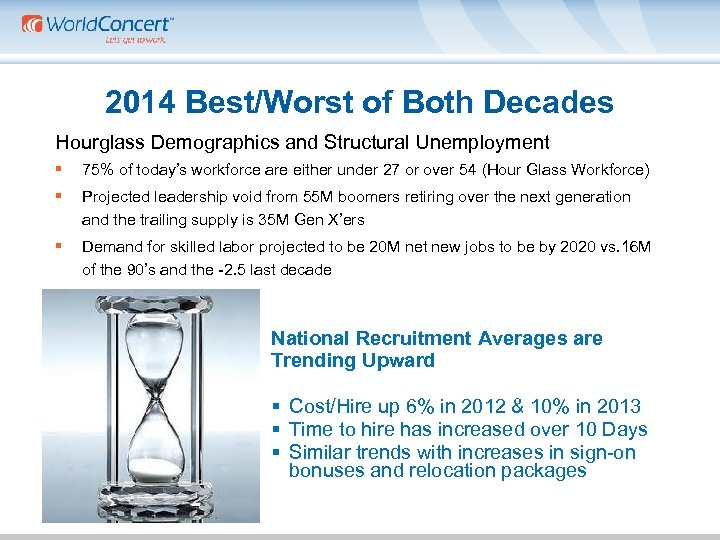 2014 Best/Worst of Both Decades Hourglass Demographics and Structural Unemployment § 75% of today's