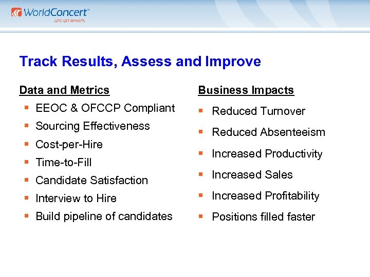 Track Results, Assess and Improve Data and Metrics § EEOC & OFCCP Compliant §