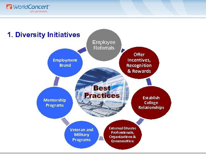 1. Diversity Initiatives Employee Referrals Offer Incentives, Recognition & Rewards Employment Brand Mentorship Programs