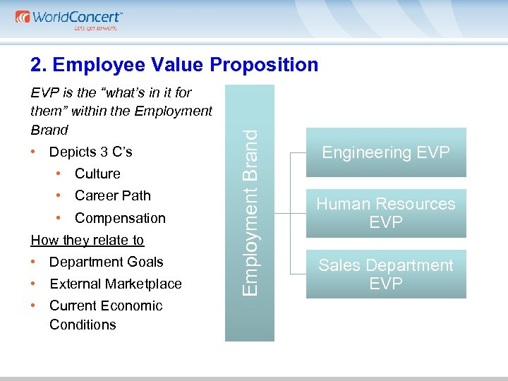 """2. Employee Value Proposition EVP is the """"what's in it for them"""" within the"""