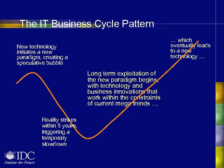 The IT Business Cycle Pattern … which eventually leads to a new technology …
