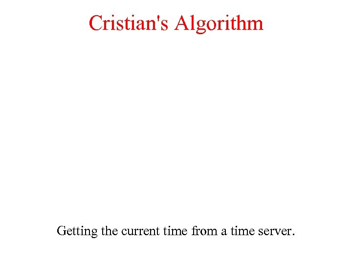 Cristian's Algorithm Getting the current time from a time server.