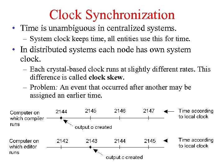 Clock Synchronization • Time is unambiguous in centralized systems. – System clock keeps time,