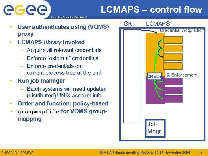LCMAPS – control flow Enabling Grids for E-scienc. E • User authenticates using (VOMS)