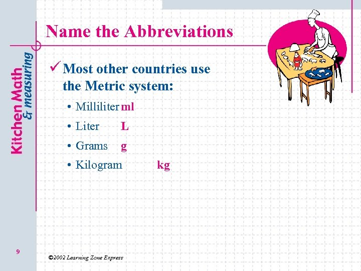 Name the Abbreviations ü Most other countries use the Metric system: • Milliliter ml