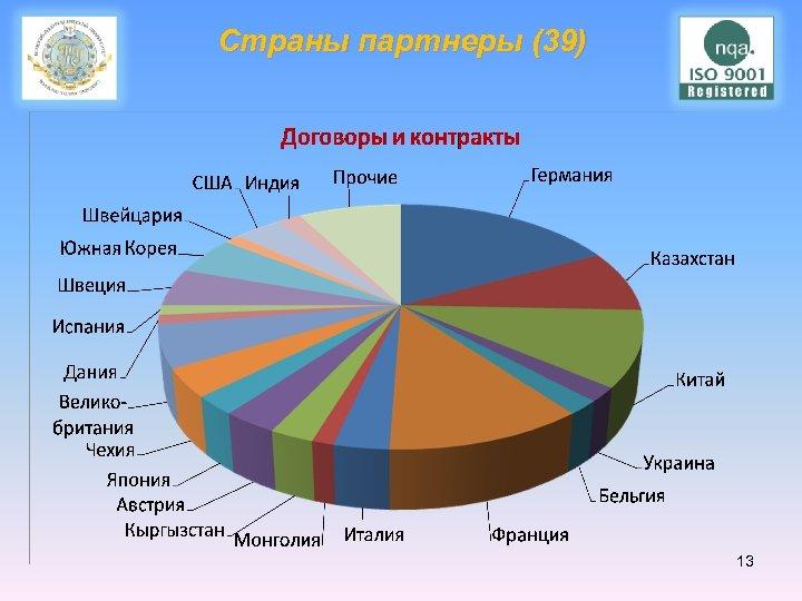 Страны партнеры (39) 13