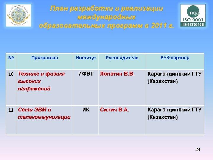 План разработки и реализации международных образовательных программ в 2011 г. № Программа 10 Техника