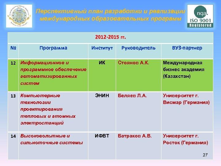 Перспективный план разработки и реализации международных образовательных программ 2012 -2015 гг. № Программа 12