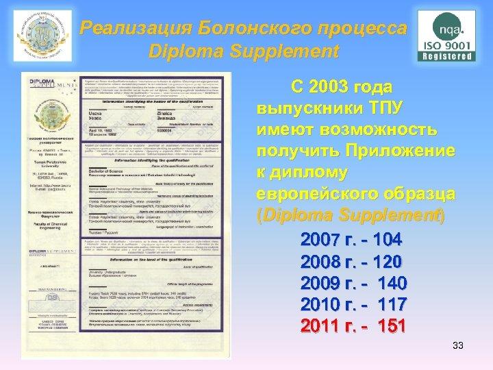 Реализация Болонского процесса Diploma Supplement С 2003 года выпускники ТПУ имеют возможность получить Приложение