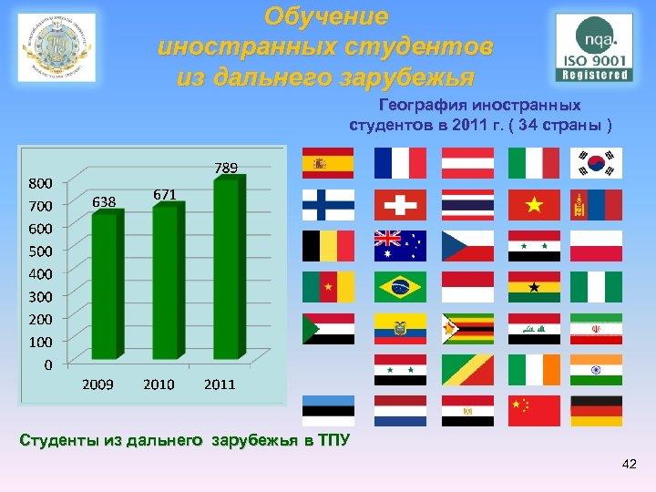 Обучение иностранных студентов из дальнего зарубежья География иностранных студентов в 2011 г. ( 34