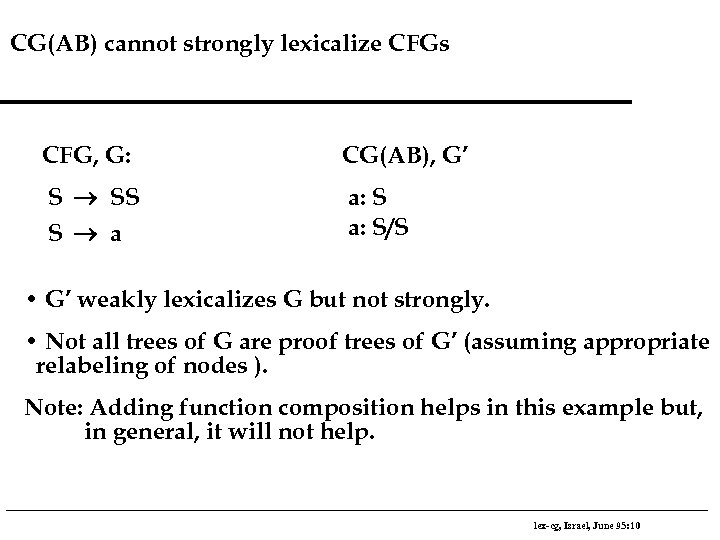 CG(AB) cannot strongly lexicalize CFGs CFG, G: CG(AB), G' S ® SS S ®