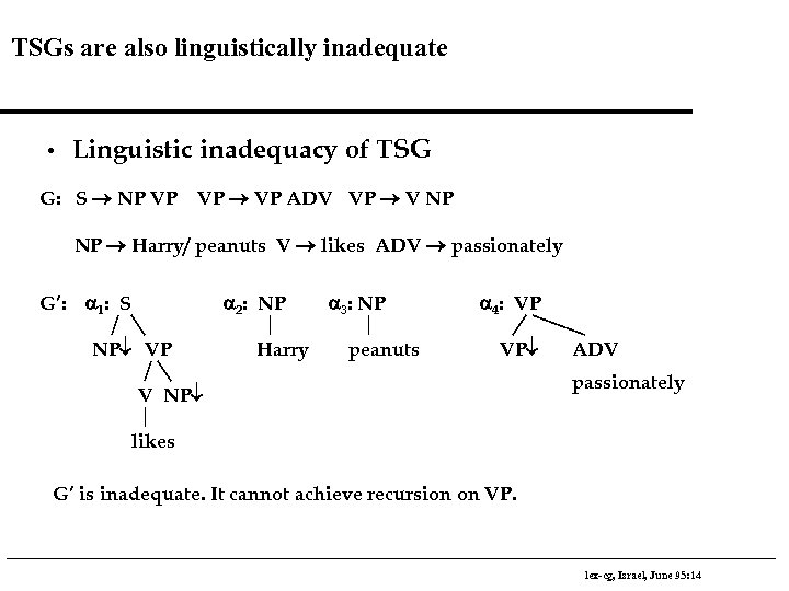 TSGs are also linguistically inadequate • Linguistic inadequacy of TSG G: S ® NP