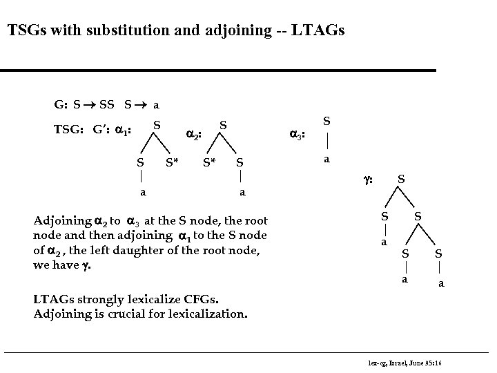 TSGs with substitution and adjoining -- LTAGs G: S ® SS S ® a
