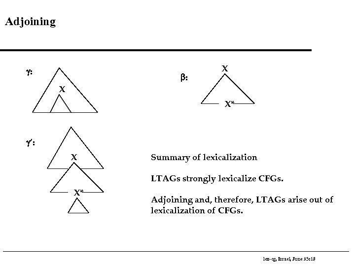 Adjoining g: b: X X X* g': X Summary of lexicalization LTAGs strongly lexicalize