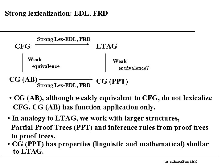 Strong lexicalization: EDL, FRD CFG Strong Lex-EDL, FRD Weak equivalence CG (AB) Strong Lex-EDL,