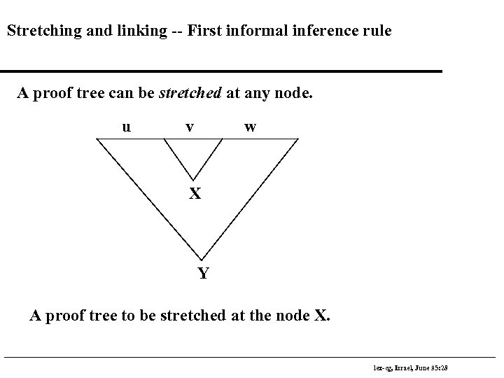 Stretching and linking -- First informal inference rule A proof tree can be stretched