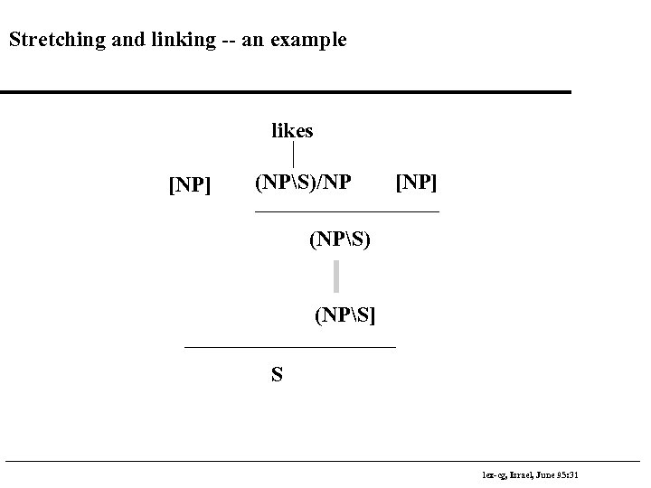 Stretching and linking -- an example likes [NP] (NPS)/NP [NP] (NPS) (NPS] S lex-cg,