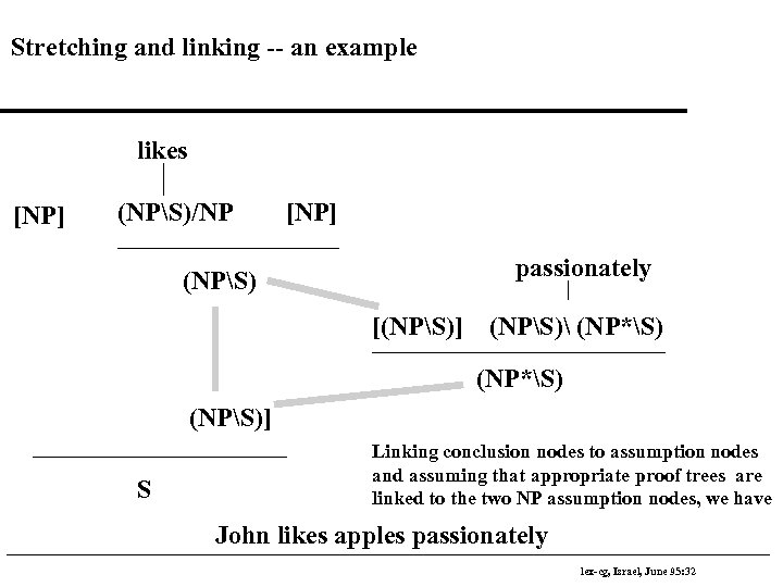 Stretching and linking -- an example likes [NP] (NPS)/NP (NPS) [NP] passionately [(NPS)] (NPS)