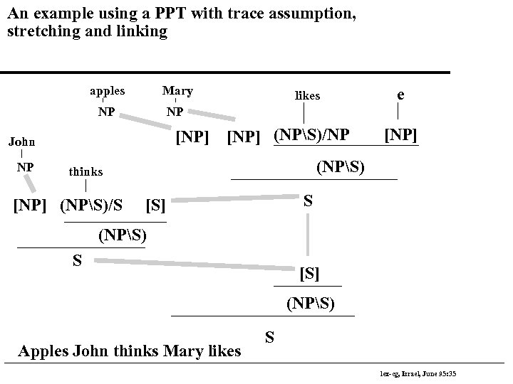 An example using a PPT with trace assumption, stretching and linking apples Mary NP