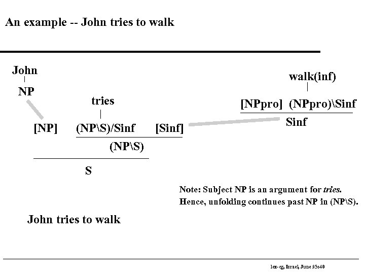 An example -- John tries to walk John NP [NP] walk(inf) tries (NPS)/Sinf [Sinf]