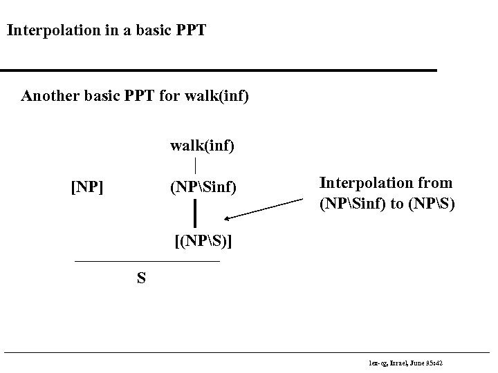 Interpolation in a basic PPT Another basic PPT for walk(inf) [NP] (NPSinf) Interpolation from