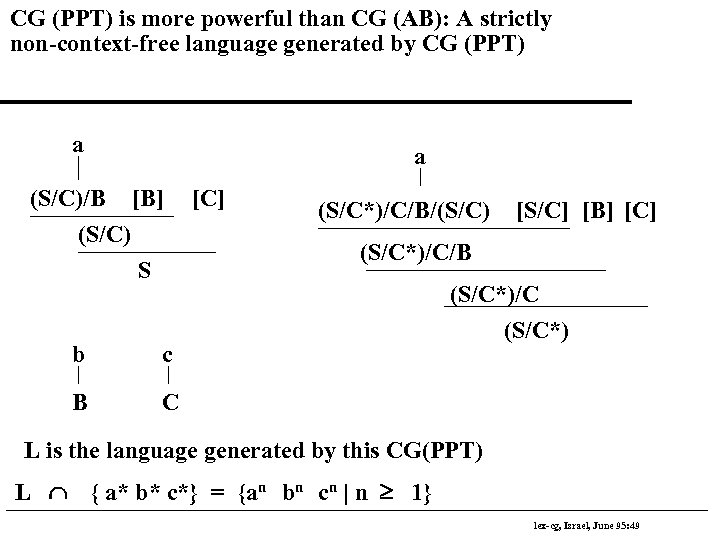 CG (PPT) is more powerful than CG (AB): A strictly non-context-free language generated by