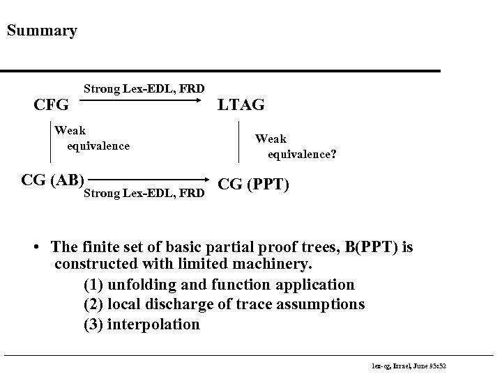Summary CFG Strong Lex-EDL, FRD Weak equivalence CG (AB) Strong Lex-EDL, FRD LTAG Weak