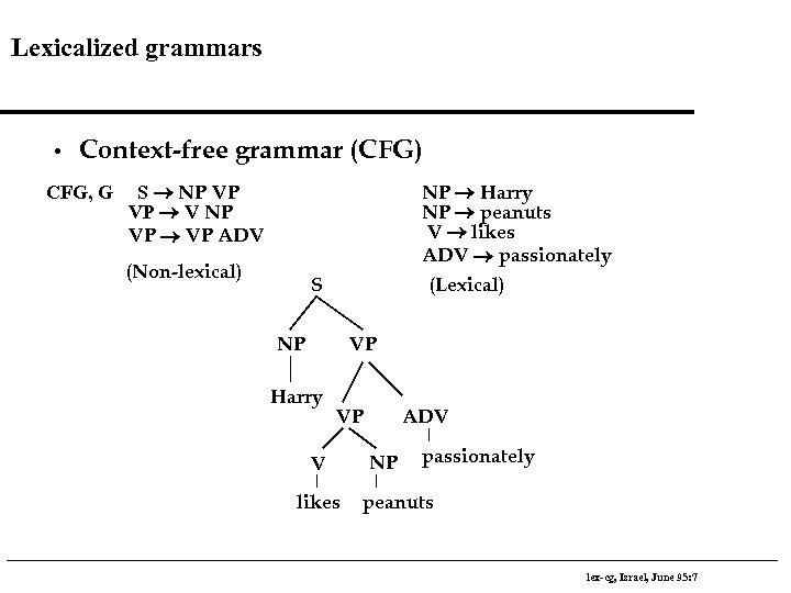 Lexicalized grammars • Context-free grammar (CFG) CFG, G S ® NP VP VP ®