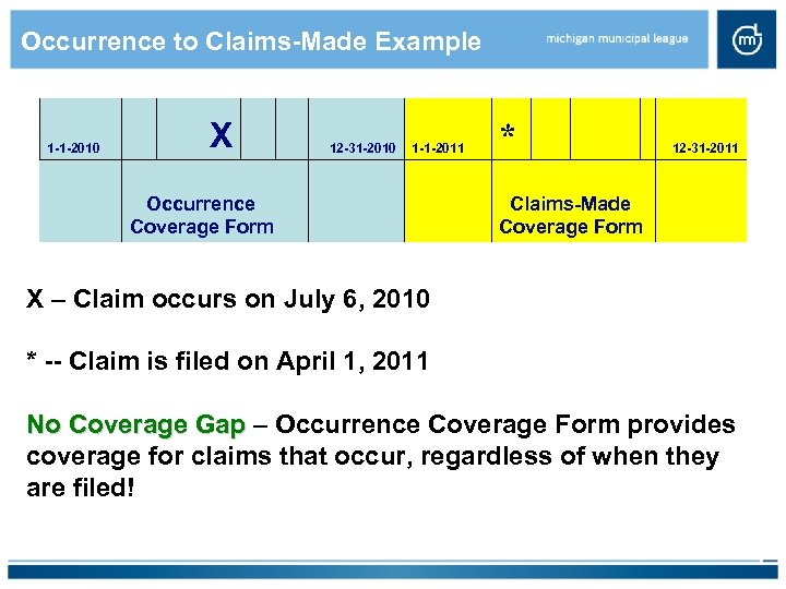 Occurrence to Claims-Made Example 1 -1 -2010 X Occurrence Coverage Form 12 -31 -2010