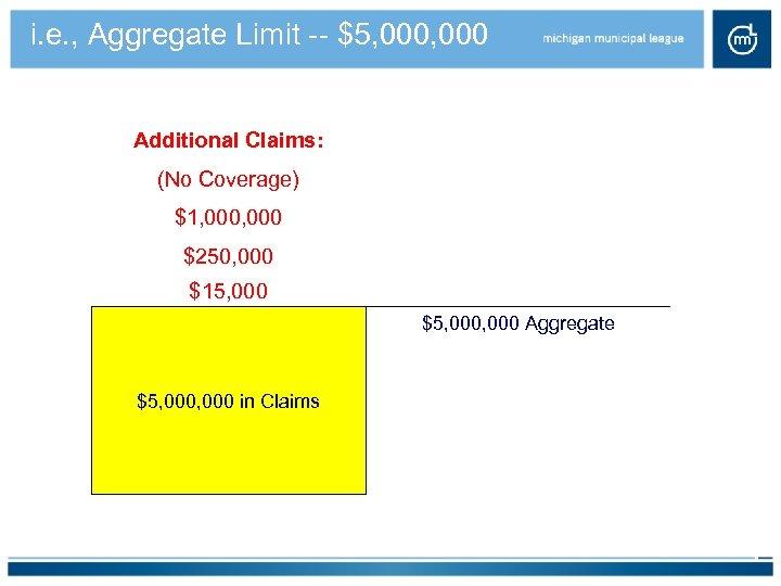 i. e. , Aggregate Limit -- $5, 000 Additional Claims: (No Coverage) $1, 000