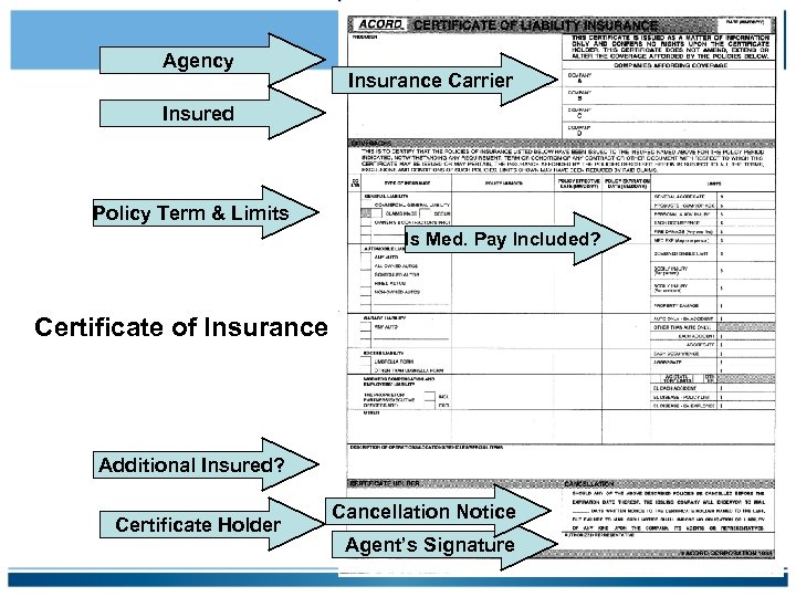 Agency Insurance Carrier Insured Policy Term & Limits Is Med. Pay Included? Certificate of
