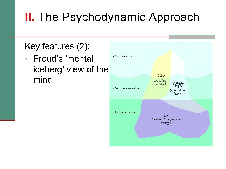 II. The Psychodynamic Approach Key features (2): • Freud's 'mental iceberg' view of the