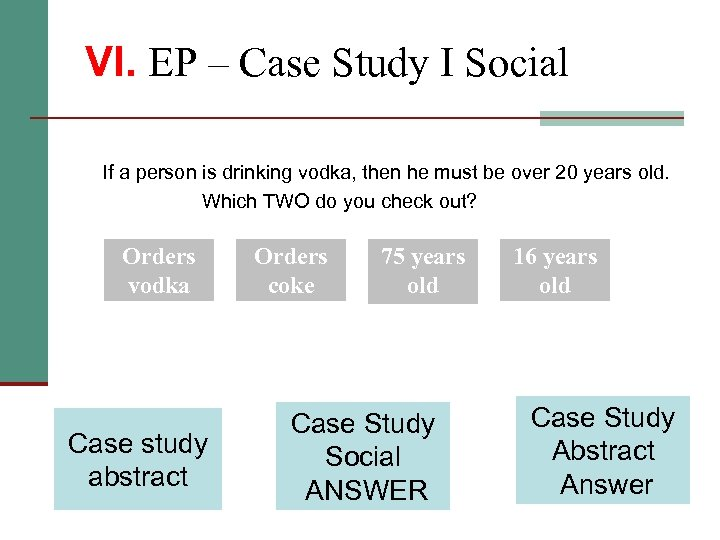 VI. EP – Case Study I Social If a person is drinking vodka, then