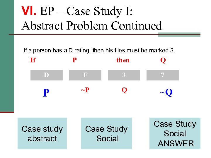 VI. EP – Case Study I: Abstract Problem Continued If a person has a