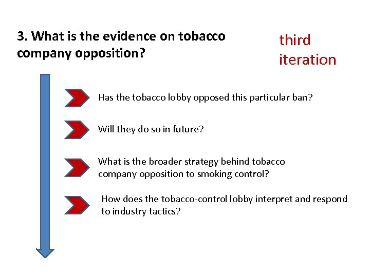 3. What is the evidence on tobacco company opposition? third iteration Has the tobacco