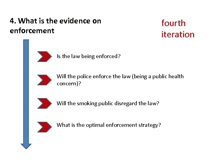 4. What is the evidence on enforcement fourth iteration Is the law being enforced?